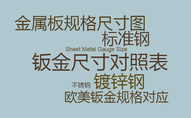Sheet Metal Gauge Size 钣金厚度对照表